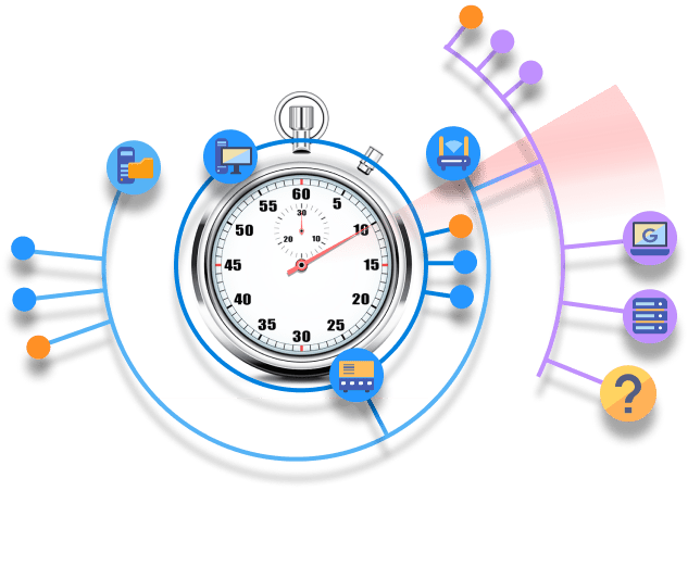 Stopwatch that represent the speed of network discovery and audit