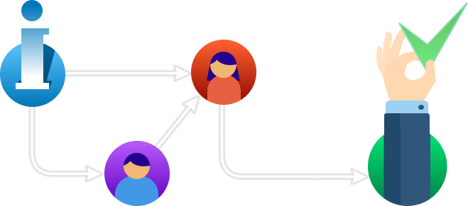Automate your Knowledge creation with workflows