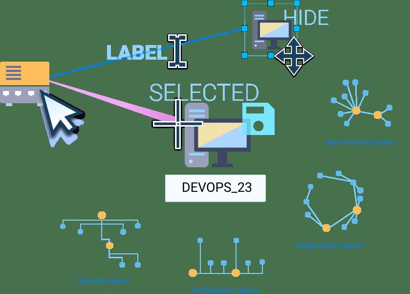 Network Map Edit Options