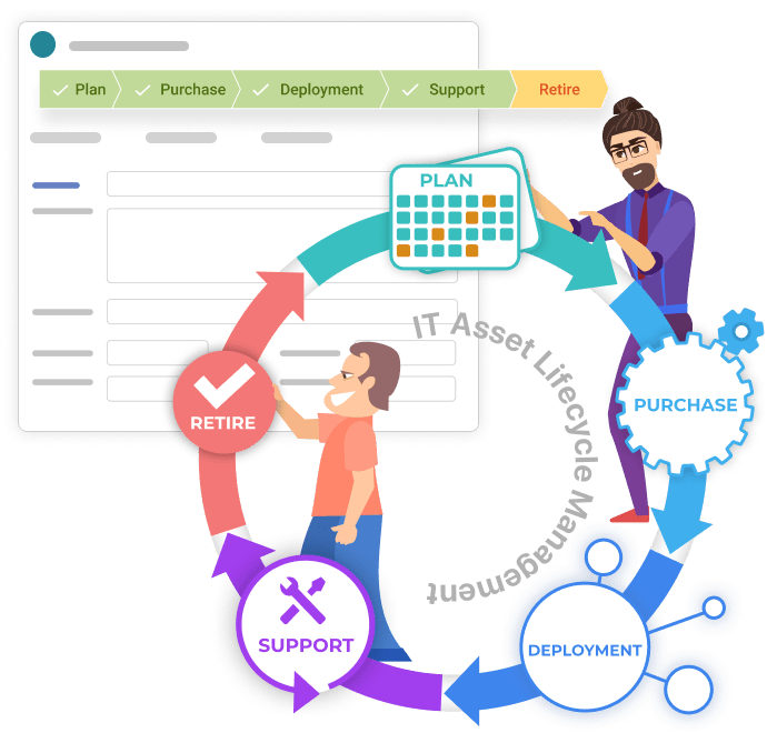 People automate it asset lifecycle