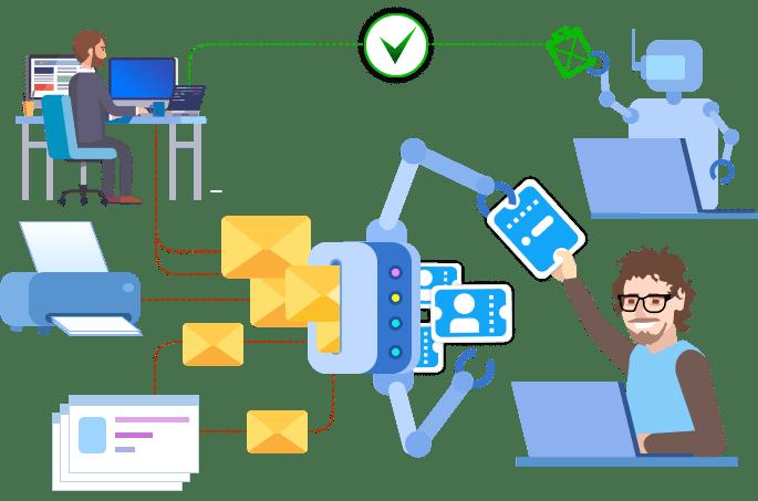 Robot sorts emails