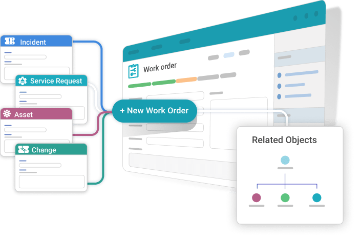 Work Order Management