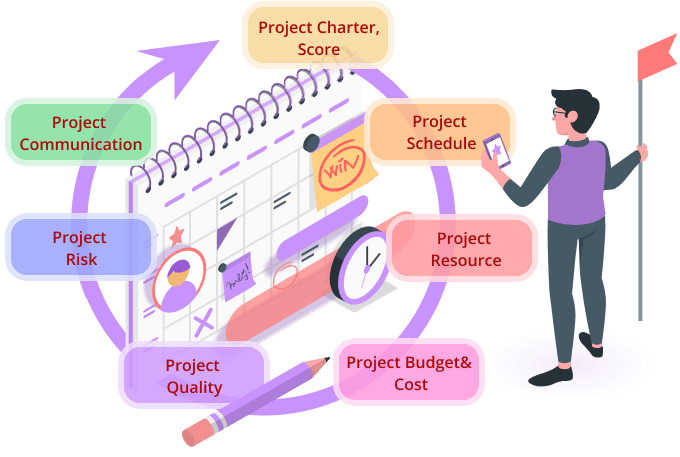 Person is looking at project management life cycle Start with a quick project management plan