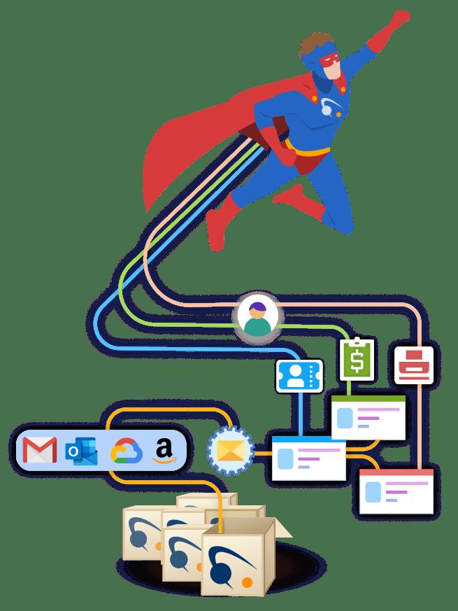 Ыuperman flies over the enterprise service management icons
